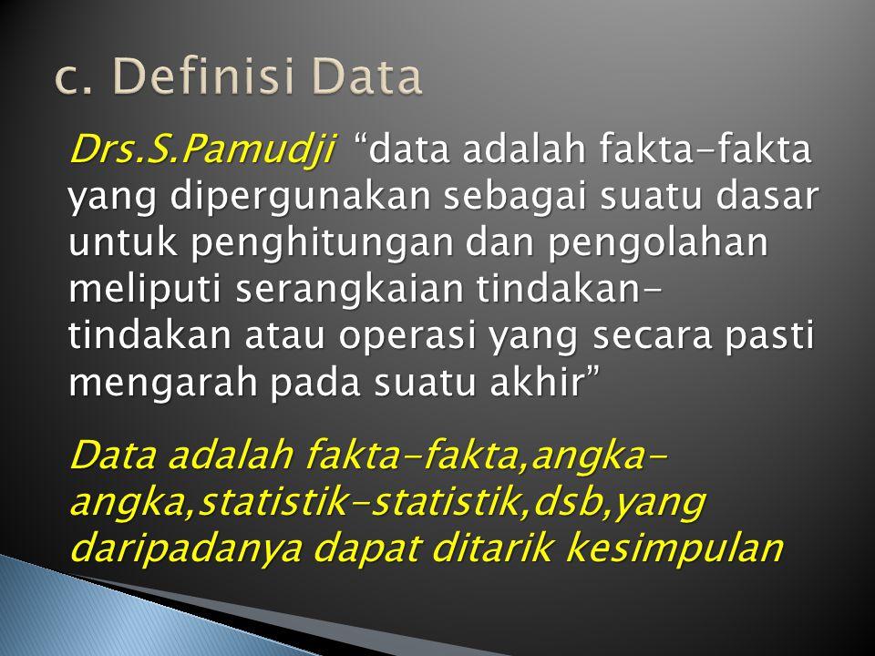 """Drs.S.Pamudji """"data adalah fakta-fakta yang dipergunakan sebagai suatu dasar untuk penghitungan dan pengolahan meliputi serangkaian tindakan- tindakan"""