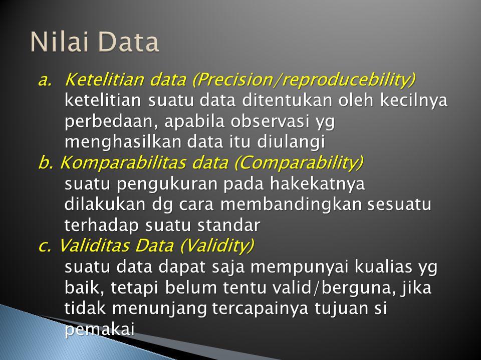 a.Ketelitian data (Precision/reproducebility) ketelitian suatu data ditentukan oleh kecilnya perbedaan, apabila observasi yg menghasilkan data itu diu
