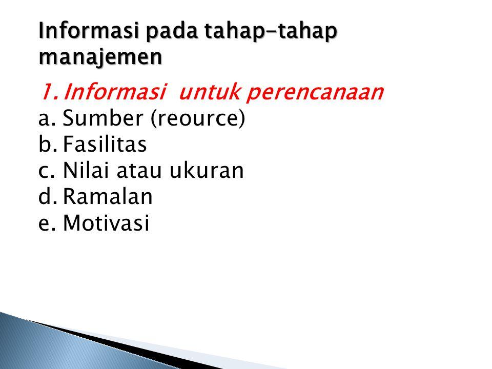 Informasi pada tahap-tahap manajemen 1.Informasi untuk perencanaan a.Sumber (reource) b.Fasilitas c.Nilai atau ukuran d.Ramalan e.Motivasi