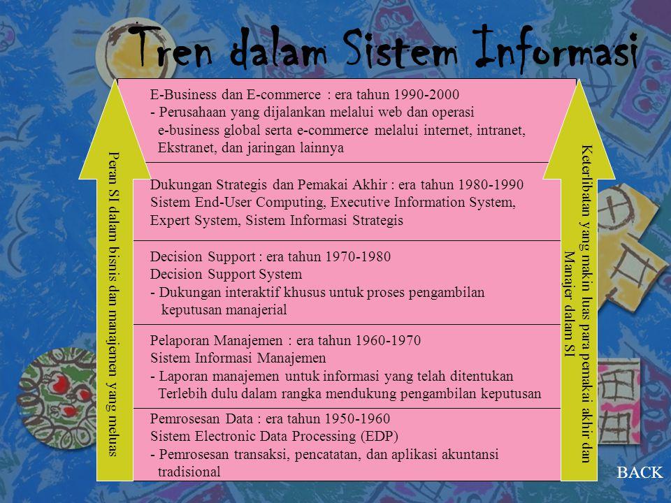 Tren dalam Sistem Informasi Pemrosesan Data : era tahun 1950-1960 Sistem Electronic Data Processing (EDP) - Pemrosesan transaksi, pencatatan, dan apli