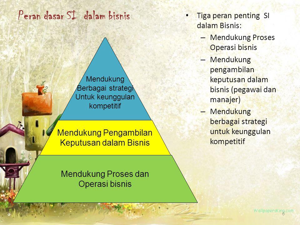 Peran dasar SI dalam bisnis Tiga peran penting SI dalam Bisnis: – Mendukung Proses Operasi bisnis – Mendukung pengambilan keputusan dalam bisnis (pega