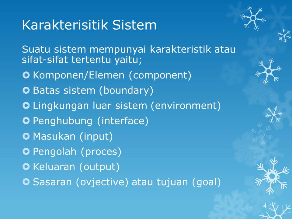 Karakterisitik Sistem Suatu sistem mempunyai karakteristik atau sifat-sifat tertentu yaitu;  Komponen/Elemen (component)  Batas sistem (boundary)  Lingkungan luar sistem (environment)  Penghubung (interface)  Masukan (input)  Pengolah (proces)  Keluaran (output)  Sasaran (ovjective) atau tujuan (goal) 4