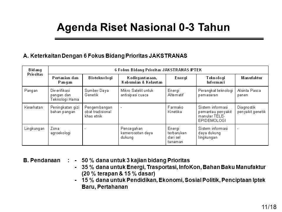 11/18 Agenda Riset Nasional 0-3 Tahun A. Keterkaitan Dengan 6 Fokus Bidang Prioritas JAKSTRANAS B. Pendanaan:-50 % dana untuk 3 kajian bidang Priorita