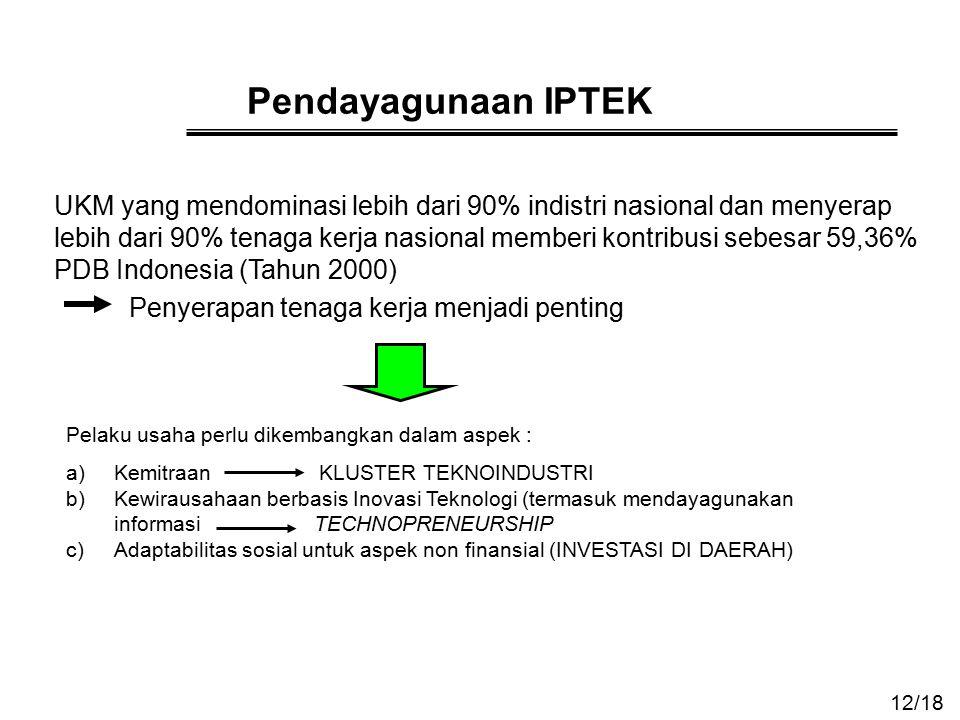 Pendayagunaan IPTEK UKM yang mendominasi lebih dari 90% indistri nasional dan menyerap lebih dari 90% tenaga kerja nasional memberi kontribusi sebesar