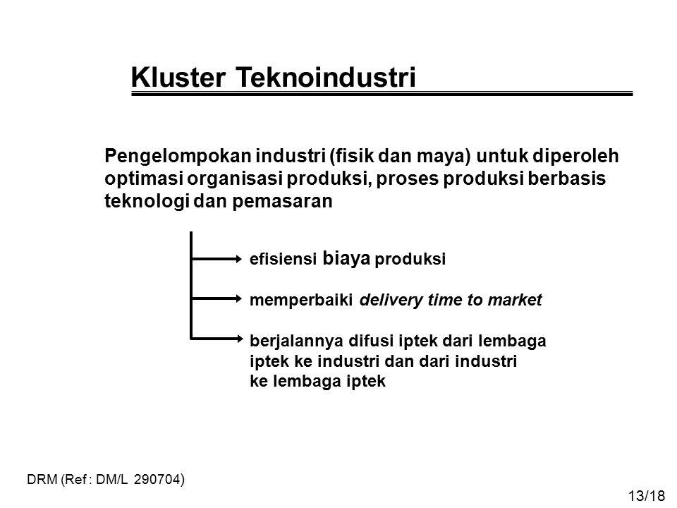 Kluster Teknoindustri Pengelompokan industri (fisik dan maya) untuk diperoleh optimasi organisasi produksi, proses produksi berbasis teknologi dan pem