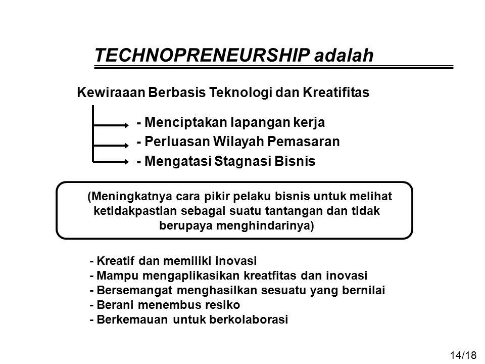 TECHNOPRENEURSHIP adalah Kewiraaan Berbasis Teknologi dan Kreatifitas (Meningkatnya cara pikir pelaku bisnis untuk melihat ketidakpastian sebagai suat