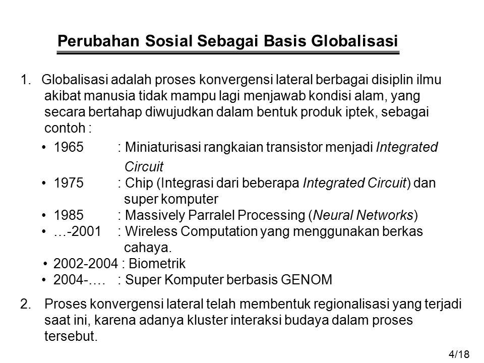 Perubahan Sosial Sebagai Basis Globalisasi 1.Globalisasi adalah proses konvergensi lateral berbagai disiplin ilmu akibat manusia tidak mampu lagi menj
