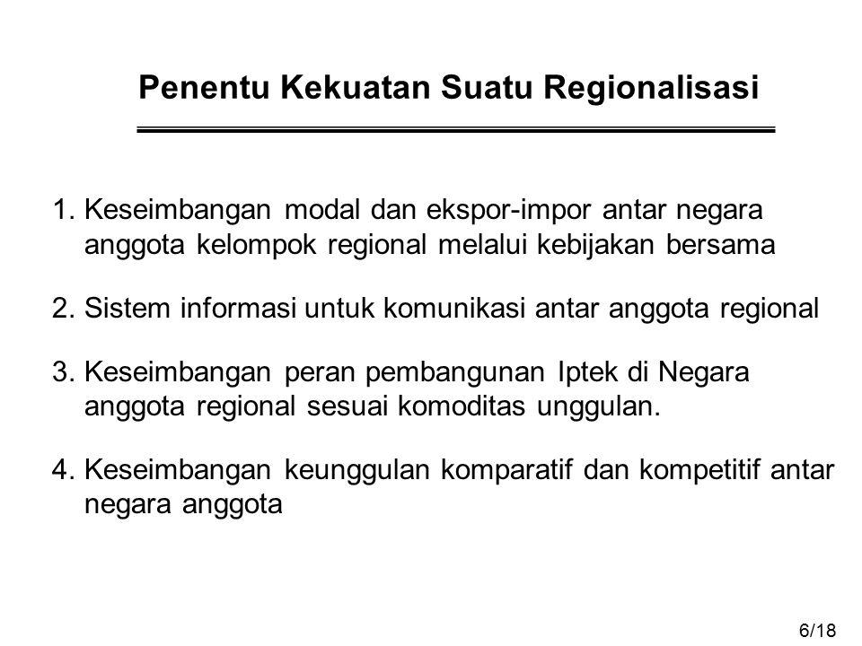 Posisi Komoditi Unggulan Indonesia Dalam Perkembangan Perdagangan Global 93,3 800,6 648,7 212,5 0 1 2 3 4 5 6 7 8 00.511.522.533.54 276,6 317 681 392 94,9 Hasil Hutan Pulp & Paper Agro Tekstil & Produk Tekstil Kimia Organik Logam Permesinan Alat Angkut Elektronika NI Nilai Pasar Ekspor Dunia (dalam milyar dolar AS) Pangsa Ekspor Indonesia (%) Pertumbuhan Ekspor Dunia (%) per tahun Periode 1991 - 1998 Sumber : Deperindag 7/18
