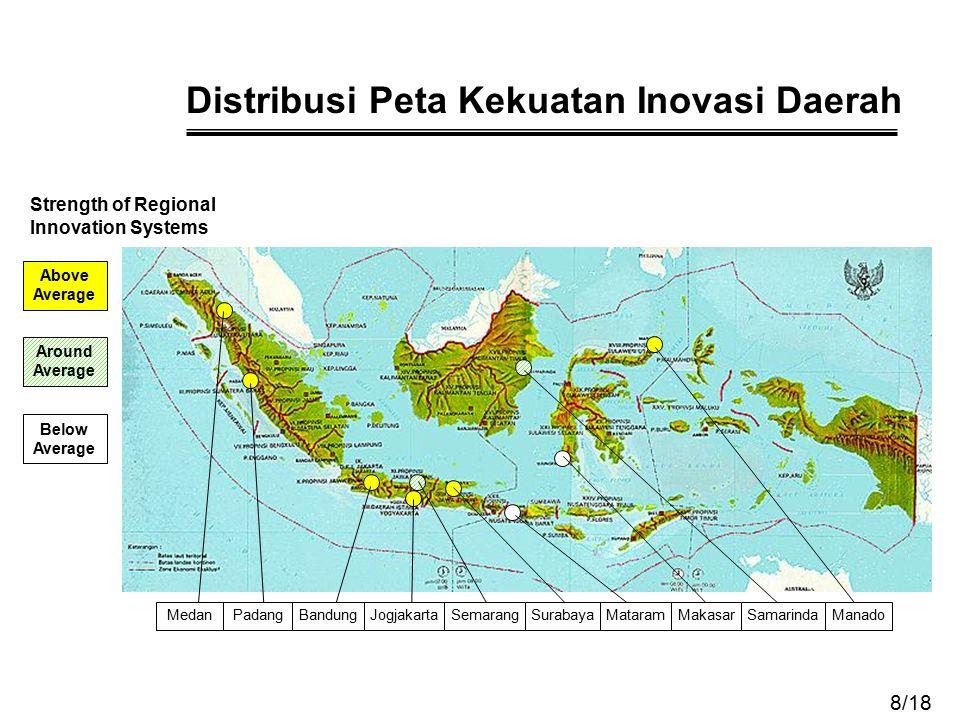 STRATEGI PENGEMBANGAN IPTEK RPJM 04-09 Meningkatkan pengaruh Iptek nasional dalam perdagangan komoditas dunia Meningkatkan Posisi kompetitif (Teknologi, SDM dan Investasi) Indonesia di dunia Meningkatkan penyebaran kegiatan Iptek diseluruh wilayah Indonesia dan bermanfaat langsung bagi kehidupan masyarakat melalui penyerapan produk dalam negeri Terjadwal dengan target yang jelas PERLU Prioritasisasi Pembangunan Iptek yang langsung Berdampak diantara keterbatasan yang ada 9/18 AGENDA RISET & IPTEK NASIONAL