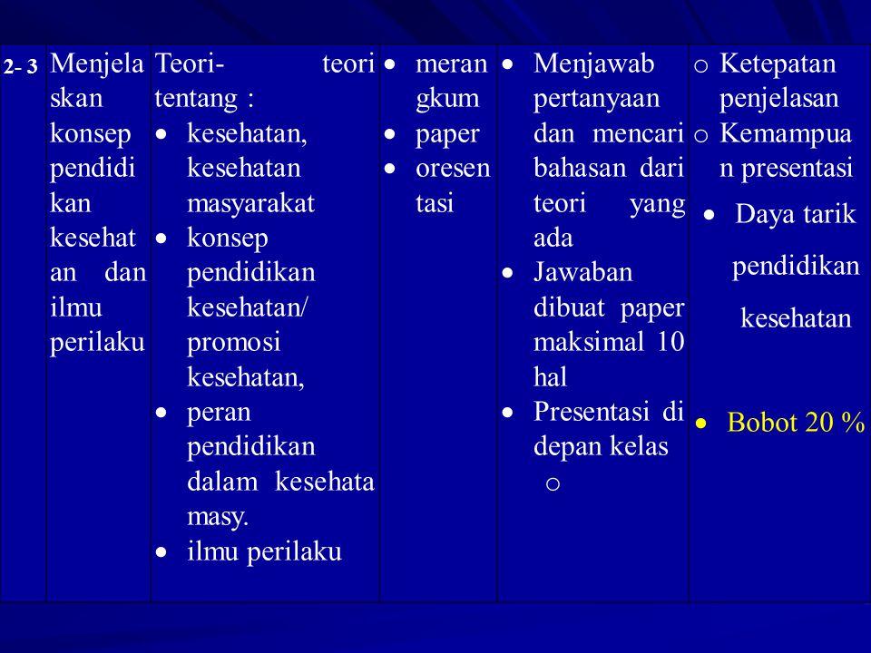 RENCANA PEMBELAJARAN ( 1 ) MIN G GU KE ( 2 ) KEMAMP UAN AKHIR YANG DIHARAP KAN ( 3 ) BAHAN KAJIAN (materi ajar) ( 4 ) BENTUK PEMBELA JARAN ( 5 ) LATIH