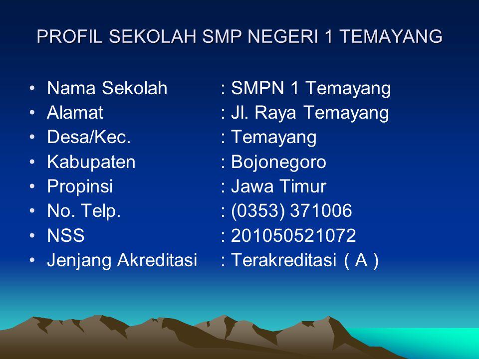 PROFIL SEKOLAH SMP NEGERI 1 TEMAYANG Nama Sekolah: SMPN 1 Temayang Alamat: Jl.