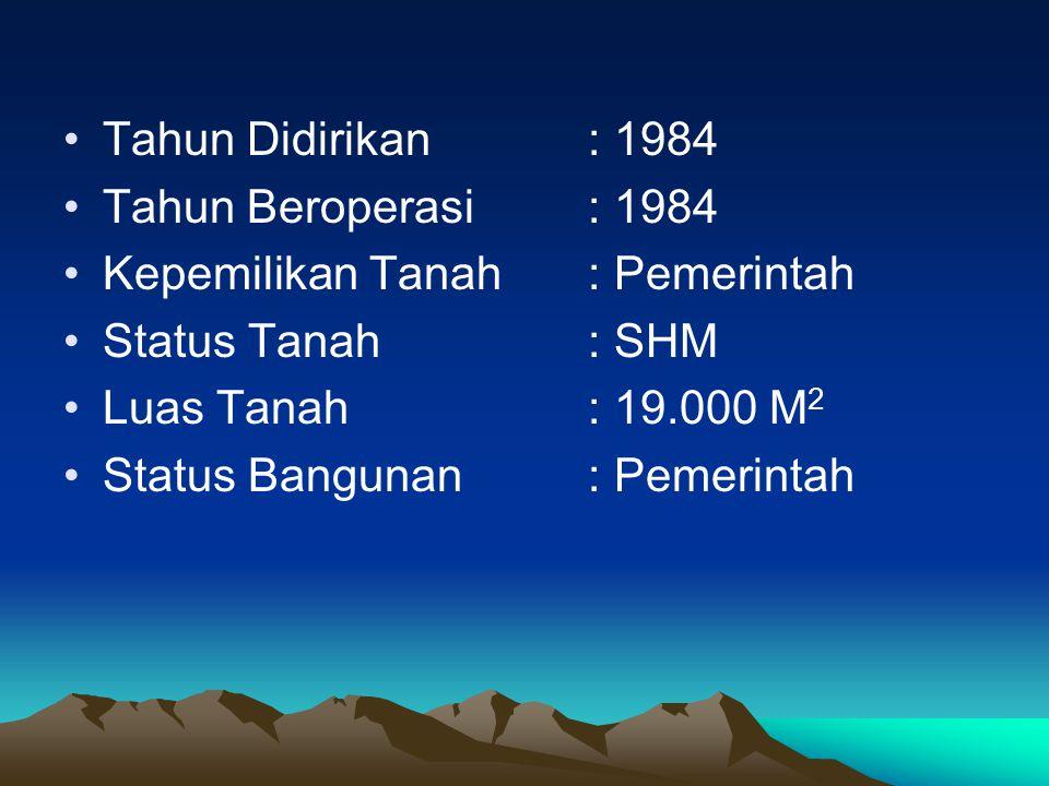 Tahun Didirikan: 1984 Tahun Beroperasi: 1984 Kepemilikan Tanah: Pemerintah Status Tanah: SHM Luas Tanah: 19.000 M 2 Status Bangunan: Pemerintah