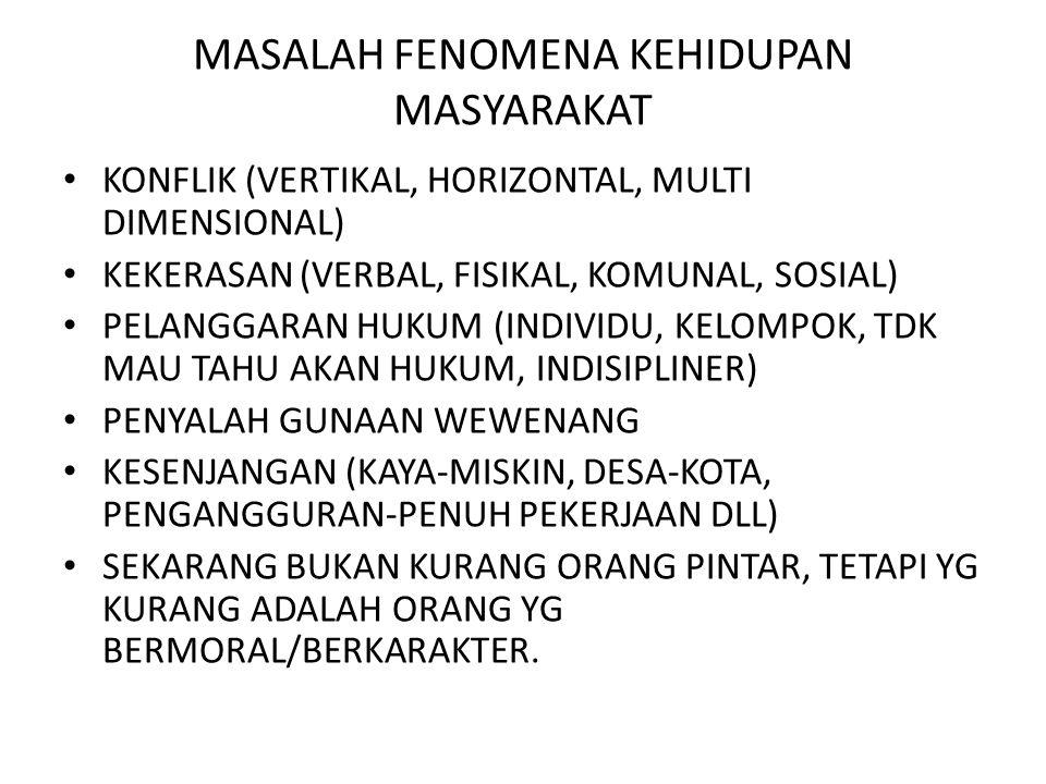 MASALAH FENOMENA KEHIDUPAN MASYARAKAT KONFLIK (VERTIKAL, HORIZONTAL, MULTI DIMENSIONAL) KEKERASAN (VERBAL, FISIKAL, KOMUNAL, SOSIAL) PELANGGARAN HUKUM