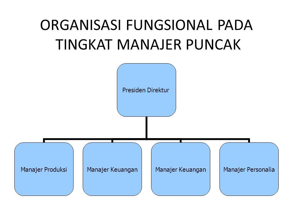 ORGANISASI FUNGSIONAL PADA TINGKAT MANAJER PUNCAK Presiden Direktur Manajer Produksi Manajer Keuangan Manajer Personalia