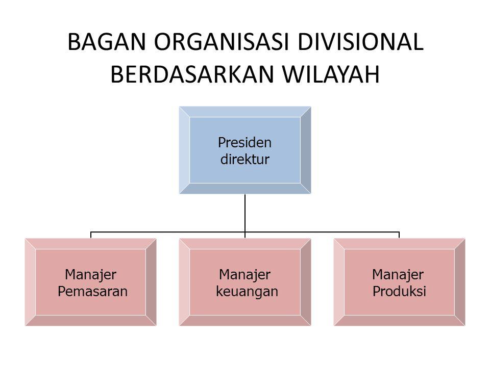 BAGAN ORGANISASI DIVISIONAL BERDASARKAN WILAYAH Presiden direktur Manajer Pemasaran Manajer keuangan Manajer Produksi