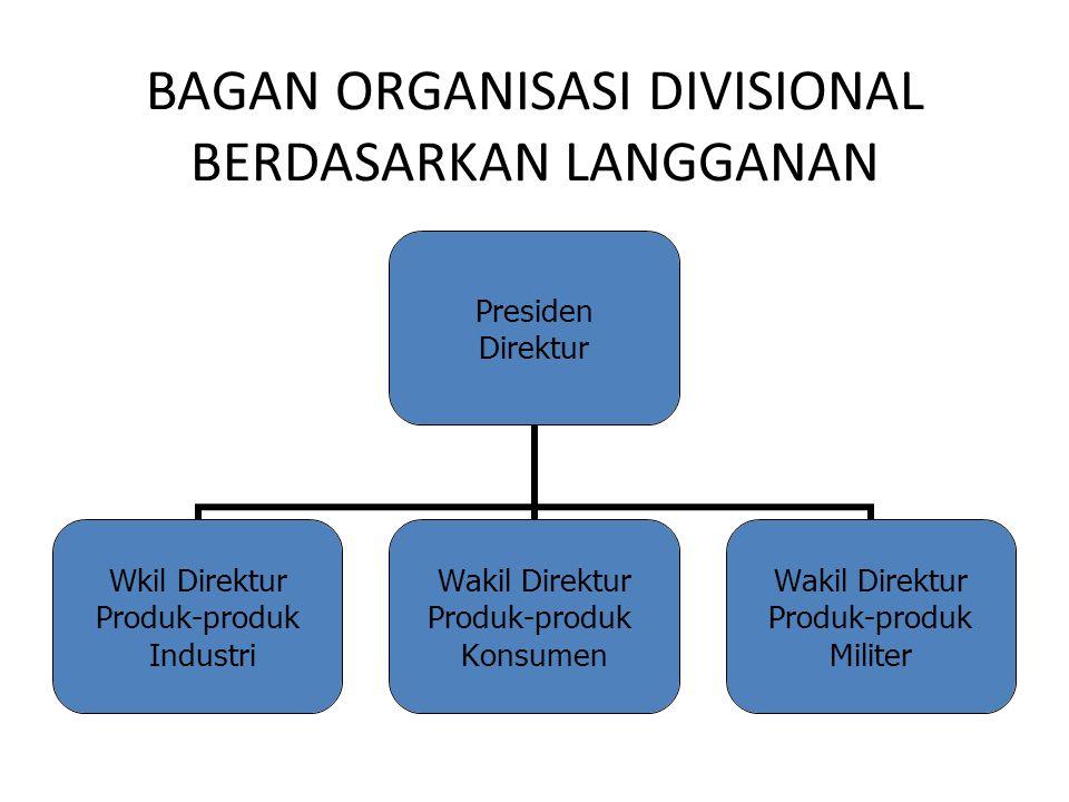 BAGAN ORGANISASI DIVISIONAL BERDASARKAN LANGGANAN Presiden Direktur Wkil Direktur Produk-produk Industri Wakil Direktur Produk-produk Konsumen Wakil D