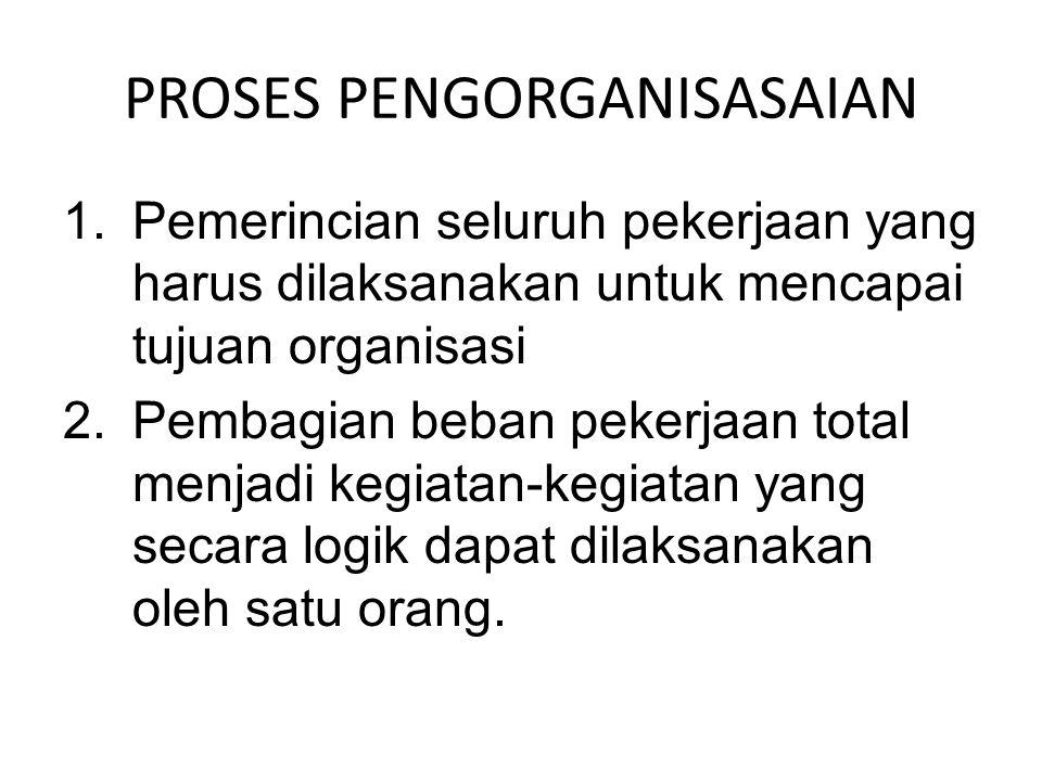 PROSES PENGORGANISASAIAN 1.Pemerincian seluruh pekerjaan yang harus dilaksanakan untuk mencapai tujuan organisasi 2.Pembagian beban pekerjaan total me