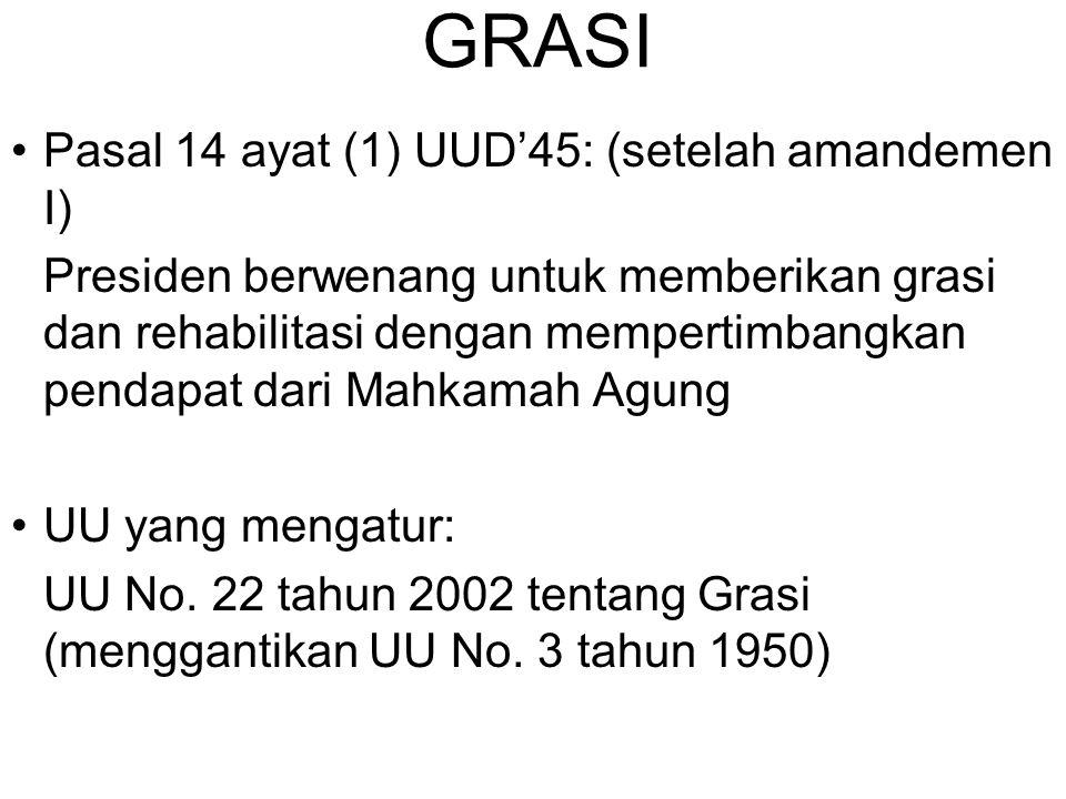 GRASI Pasal 14 ayat (1) UUD'45: (setelah amandemen I) Presiden berwenang untuk memberikan grasi dan rehabilitasi dengan mempertimbangkan pendapat dari