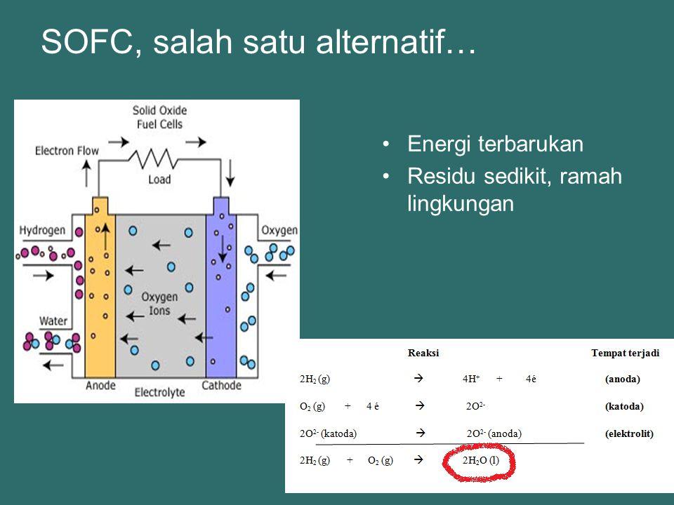 SOFC, salah satu alternatif… Energi terbarukan Residu sedikit, ramah lingkungan