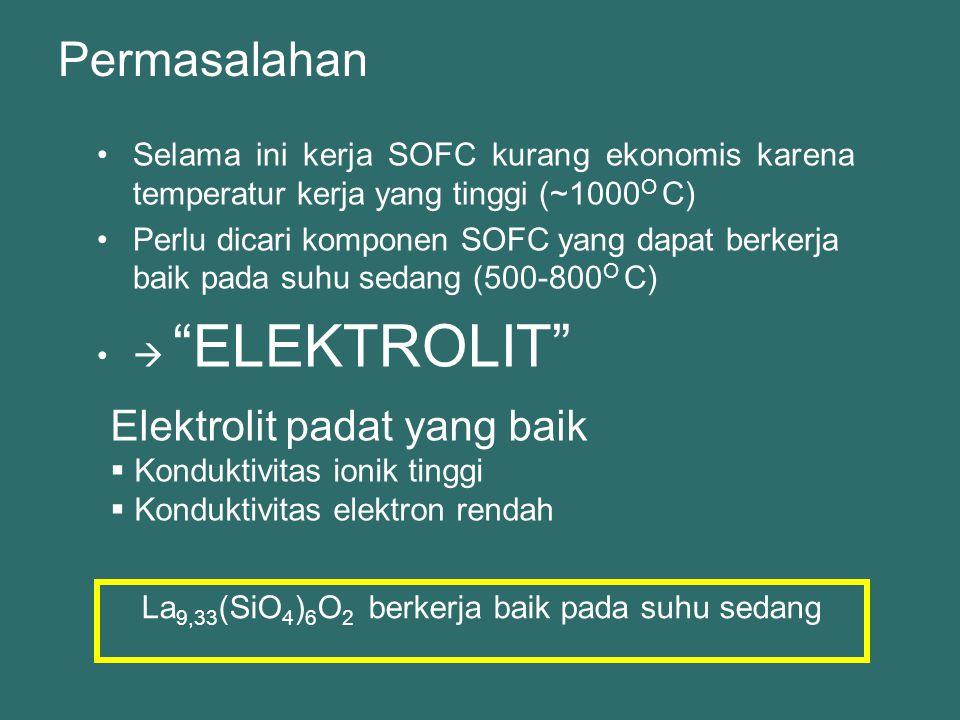 Permasalahan Selama ini kerja SOFC kurang ekonomis karena temperatur kerja yang tinggi (~1000 O C) Perlu dicari komponen SOFC yang dapat berkerja baik