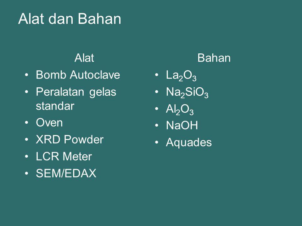 Alat dan Bahan Alat Bomb Autoclave Peralatan gelas standar Oven XRD Powder LCR Meter SEM/EDAX Bahan La 2 O 3 Na 2 SiO 3 Al 2 O 3 NaOH Aquades