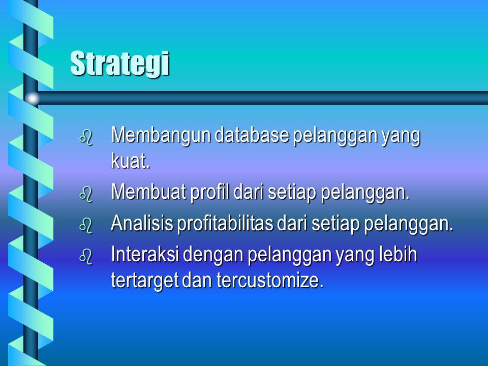Strategi b Membangun database pelanggan yang kuat.
