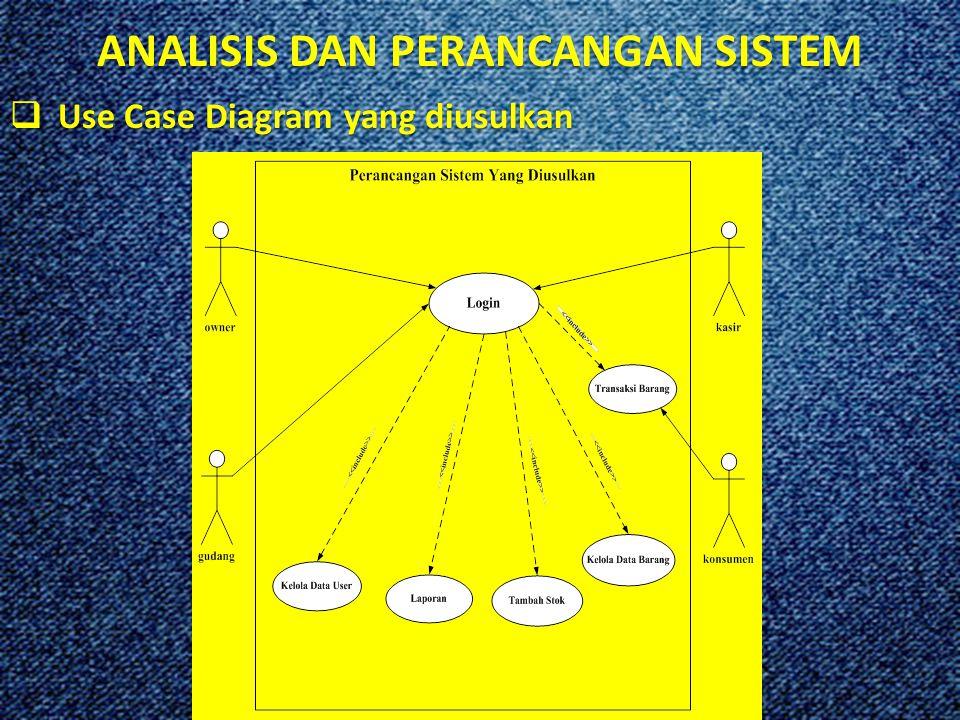 ANALISIS DAN PERANCANGAN SISTEM  Use Case Diagram yang diusulkan