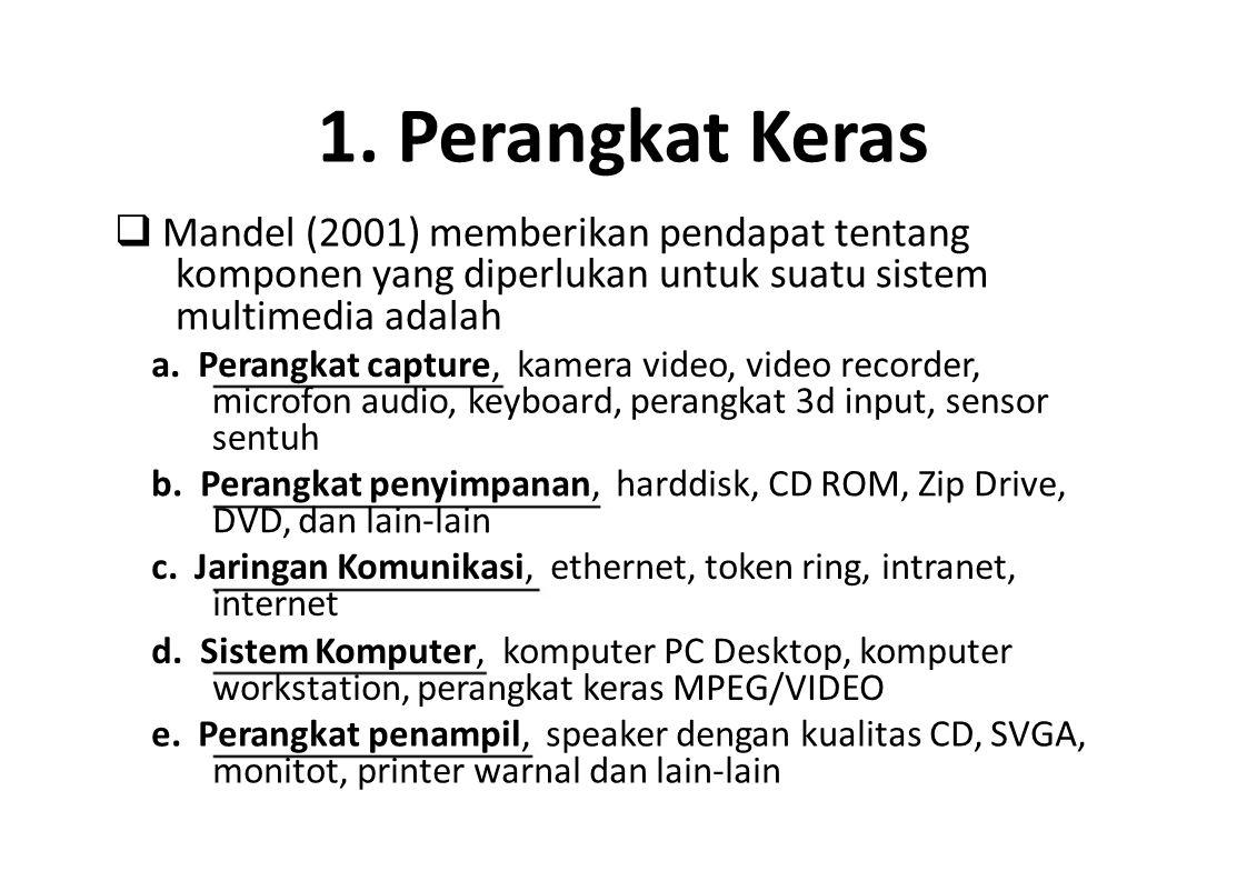 1. Perangkat Keras  Mandel (2001) memberikan pendapat tentang komponen yang diperlukan untuk suatu sistem multimedia adalah a. Perangkat capture, kam