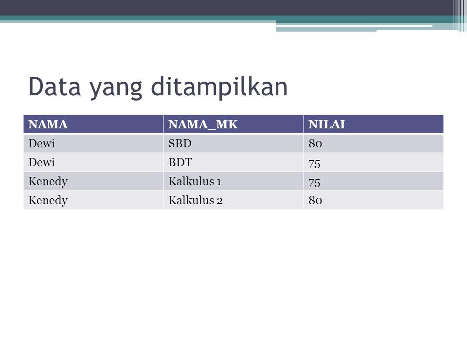 Data yang ditampilkan NAMANAMA_MKNILAI DewiSBD80 DewiBDT75 KenedyKalkulus 175 KenedyKalkulus 280