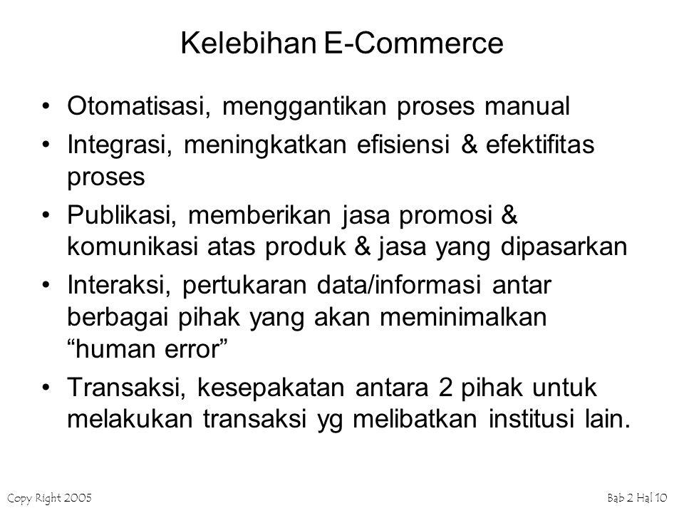 Copy Right 2005Bab 2 Hal 10 Kelebihan E-Commerce Otomatisasi, menggantikan proses manual Integrasi, meningkatkan efisiensi & efektifitas proses Publik
