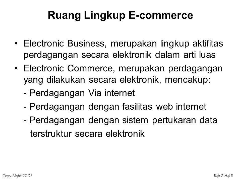 Copy Right 2005Bab 2 Hal 3 Ruang Lingkup E-commerce Electronic Business, merupakan lingkup aktifitas perdagangan secara elektronik dalam arti luas Electronic Commerce, merupakan perdagangan yang dilakukan secara elektronik, mencakup: - Perdagangan Via internet - Perdagangan dengan fasilitas web internet - Perdagangan dengan sistem pertukaran data terstruktur secara elektronik