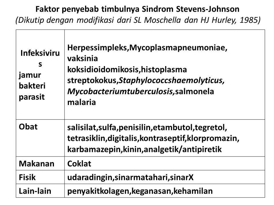 Infeksiviru s jamur bakteri parasit Herpessimpleks,Mycoplasmapneumoniae, vaksinia koksidioidomikosis,histoplasma streptokokus,Staphylococcshaemolyticu