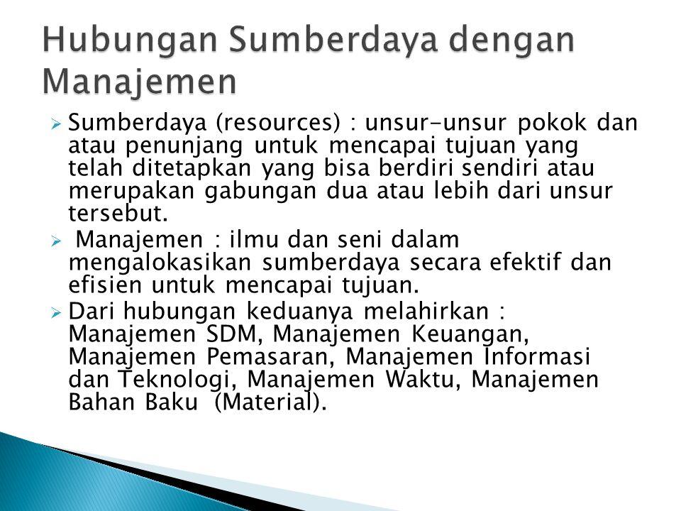  Sumberdaya (resources) : unsur-unsur pokok dan atau penunjang untuk mencapai tujuan yang telah ditetapkan yang bisa berdiri sendiri atau merupakan g