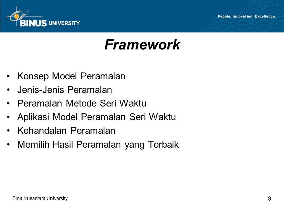 Contoh PeriodePermintaan =0.1 =0.5 1500 2480500 3450498490 4500393470 5510 6540 7520 8440 9490 10530 11550 Bina Nusantara University 14