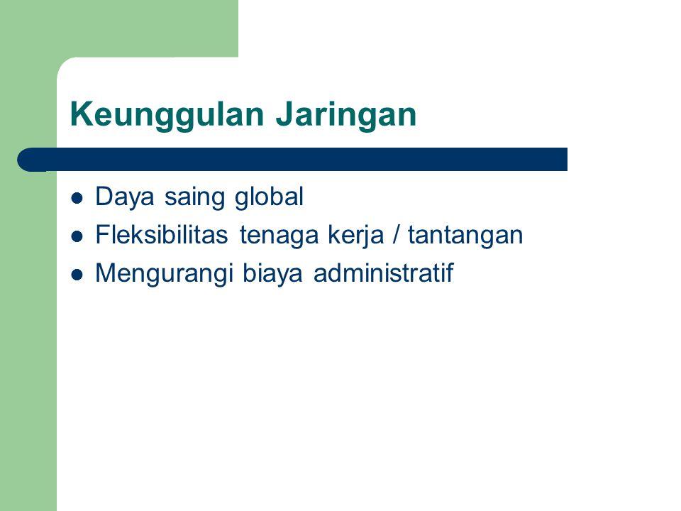Keunggulan Jaringan Daya saing global Fleksibilitas tenaga kerja / tantangan Mengurangi biaya administratif