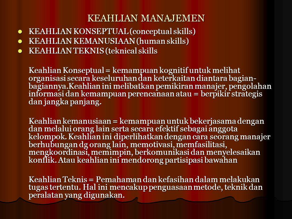 KEAHLIAN MANAJEMEN KEAHLIAN KONSEPTUAL (conceptual skills) KEAHLIAN KONSEPTUAL (conceptual skills) KEAHLIAN KEMANUSIAAN (human skills) KEAHLIAN KEMANU