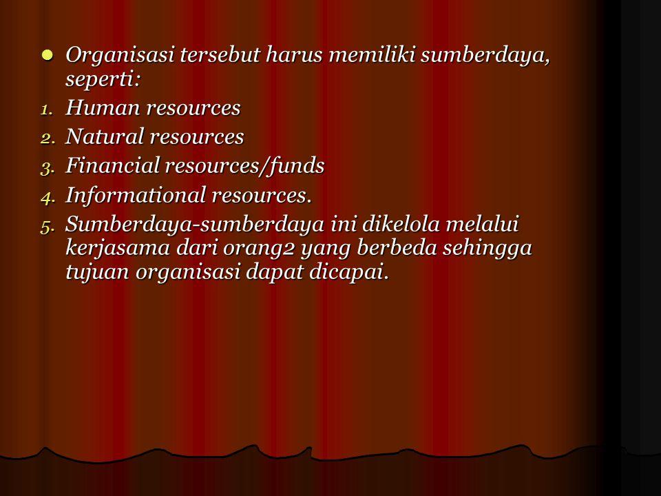 Organisasi tersebut harus memiliki sumberdaya, seperti: Organisasi tersebut harus memiliki sumberdaya, seperti: 1. Human resources 2. Natural resource