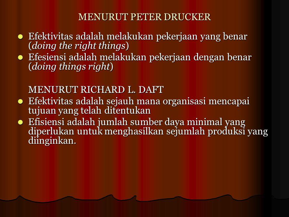 MENURUT PETER DRUCKER Efektivitas adalah melakukan pekerjaan yang benar (doing the right things) Efektivitas adalah melakukan pekerjaan yang benar (do