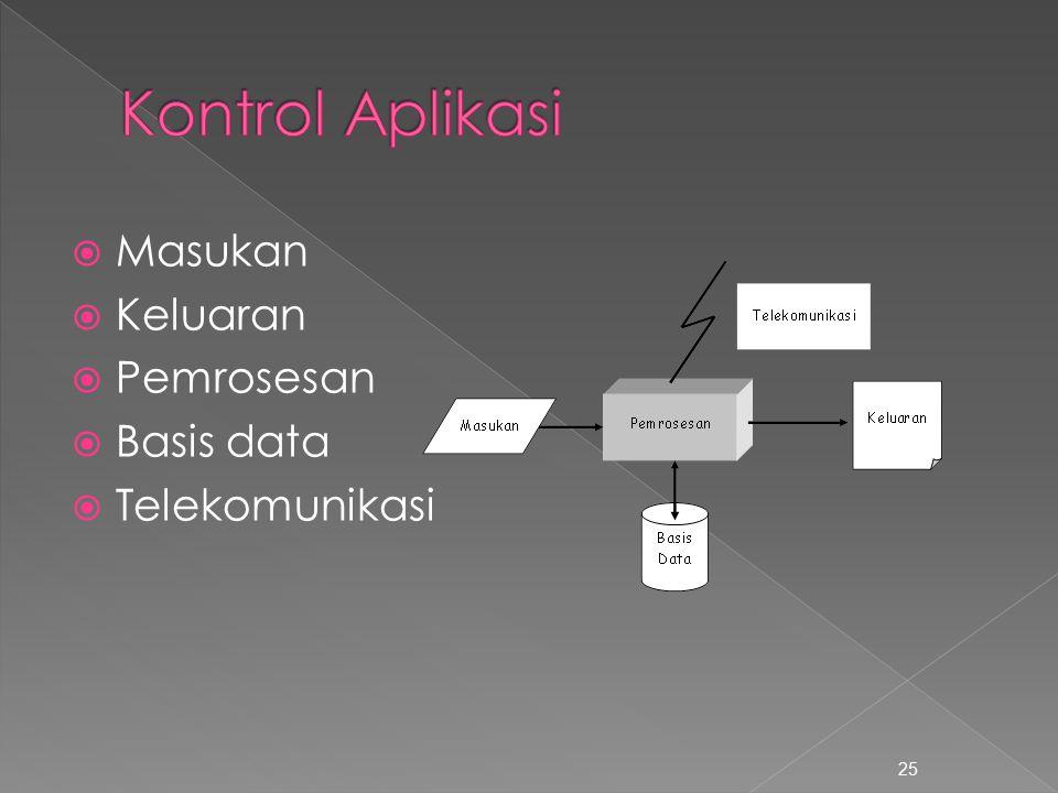  Masukan  Keluaran  Pemrosesan  Basis data  Telekomunikasi 25