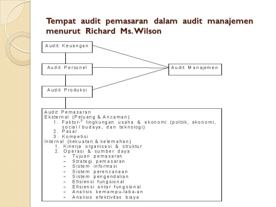 Tempat audit pemasaran dalam audit manajemen menurut Richard Ms. Wilson