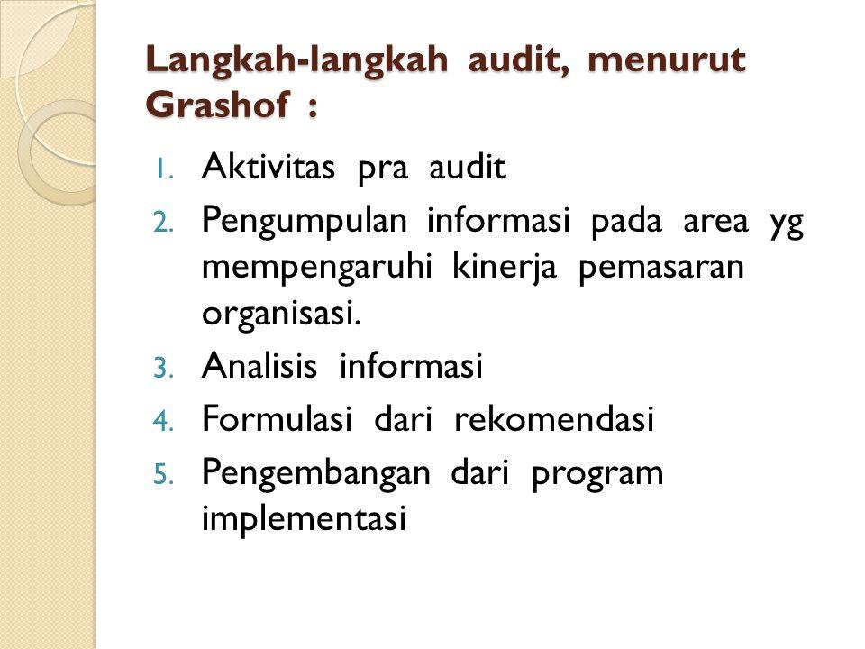 Langkah-langkah audit, menurut Grashof : 1.Aktivitas pra audit 2.