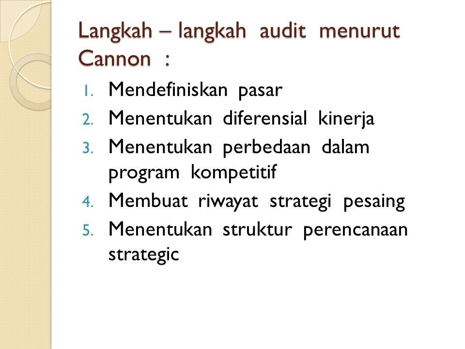 Langkah – langkah audit menurut Cannon : 1.Mendefiniskan pasar 2.
