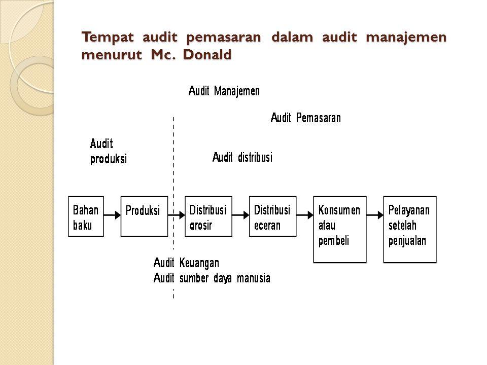 Tempat audit pemasaran dalam audit manajemen menurut Mc. Donald