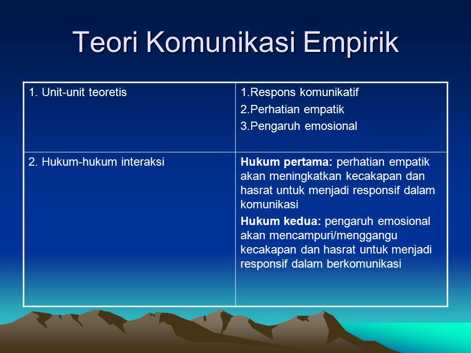 Teori Komunikasi Empirik 1. Unit-unit teoretis1.Respons komunikatif 2.Perhatian empatik 3.Pengaruh emosional 2. Hukum-hukum interaksiHukum pertama: pe