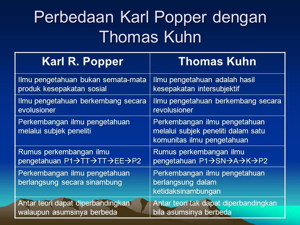 Perbedaan Karl Popper dengan Thomas Kuhn Karl R. PopperThomas Kuhn Ilmu pengetahuan bukan semata-mata produk kesepakatan sosial Ilmu pengetahuan adala