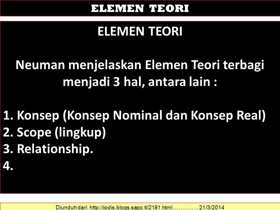 ELEMEN TEORI Neuman menjelaskan Elemen Teori terbagi menjadi 3 hal, antara lain : 1.Konsep (Konsep Nominal dan Konsep Real) 2.Scope (lingkup) 3.Relationship.