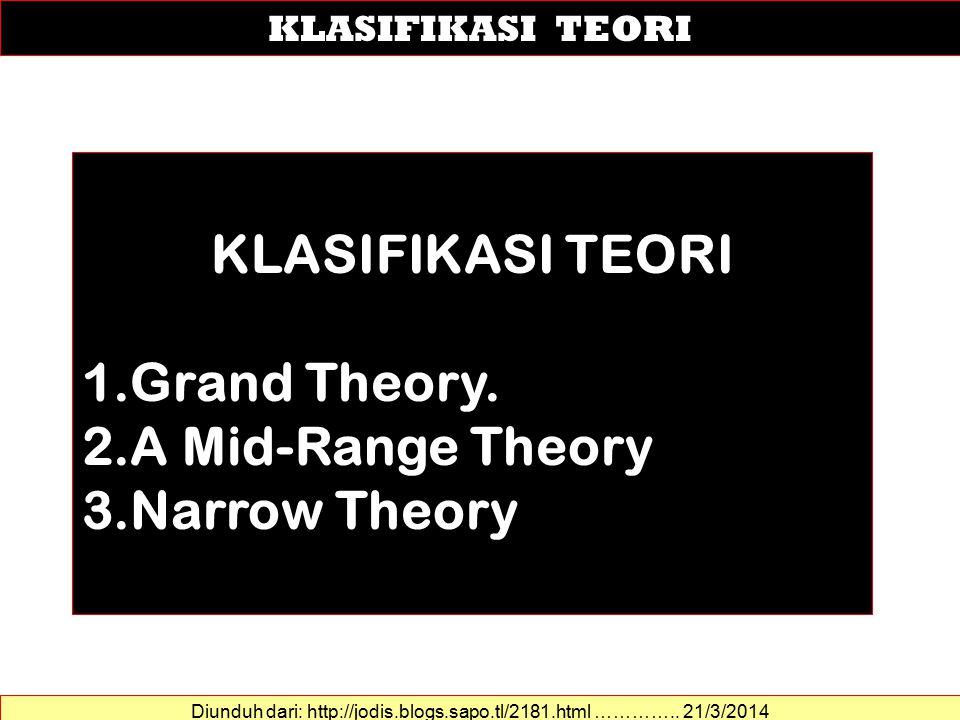 KLASIFIKASI TEORI 1.Grand Theory.
