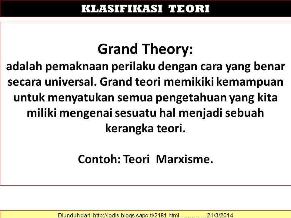 Grand Theory: adalah pemaknaan perilaku dengan cara yang benar secara universal.