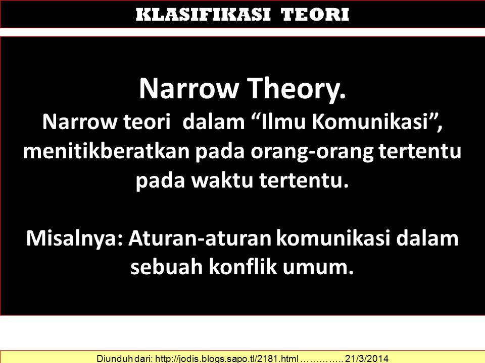 Narrow Theory.