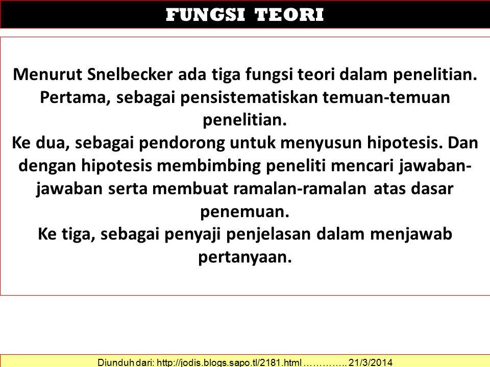 Menurut Snelbecker ada tiga fungsi teori dalam penelitian.